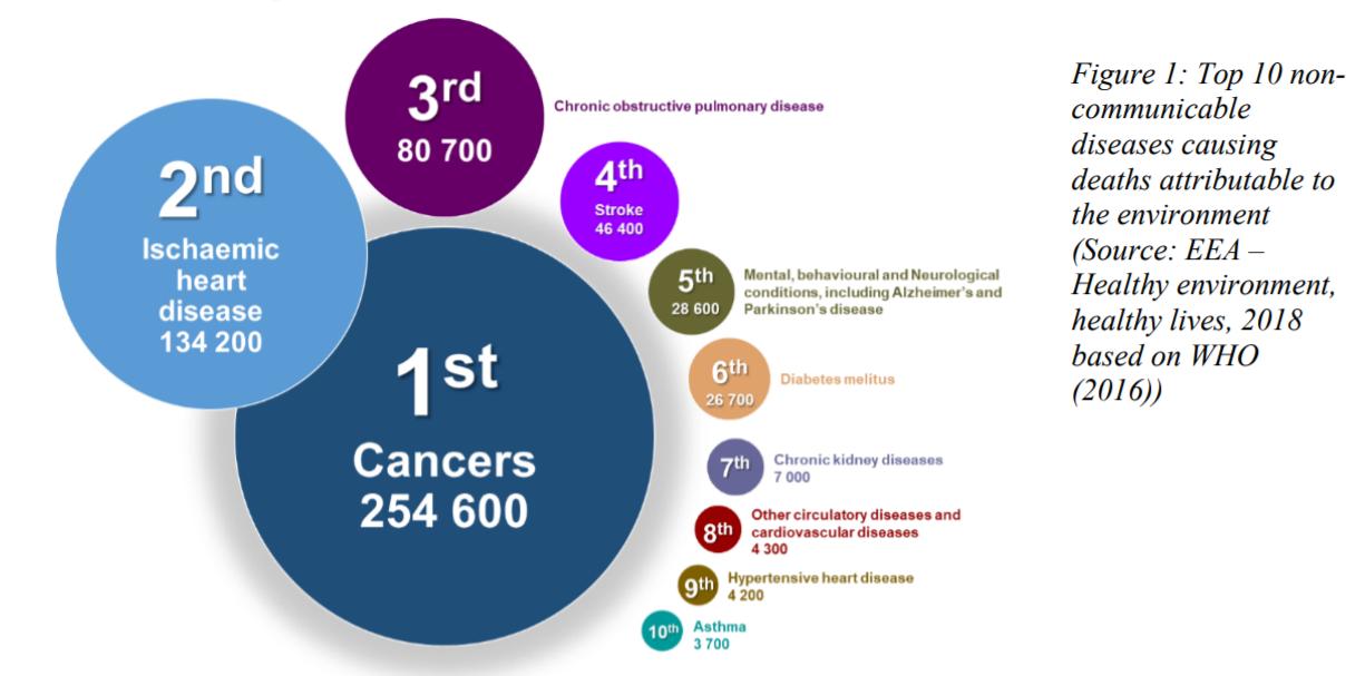boli poluare - sursa: Comisia Europeana